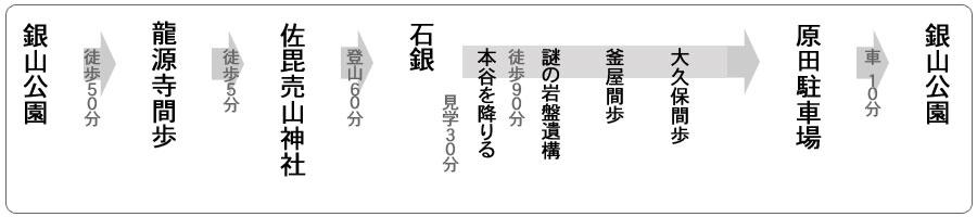 龍源寺間歩仙ノ山本谷コース
