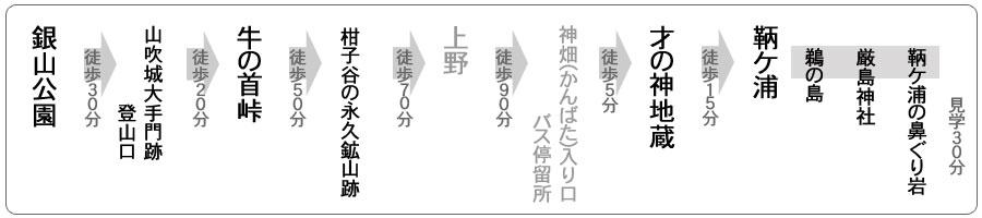 鞆ケ浦コース