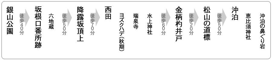 温泉津沖泊コース